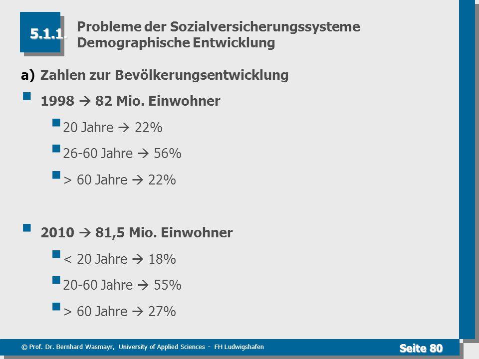© Prof. Dr. Bernhard Wasmayr, University of Applied Sciences - FH Ludwigshafen Seite 80 Probleme der Sozialversicherungssysteme Demographische Entwick