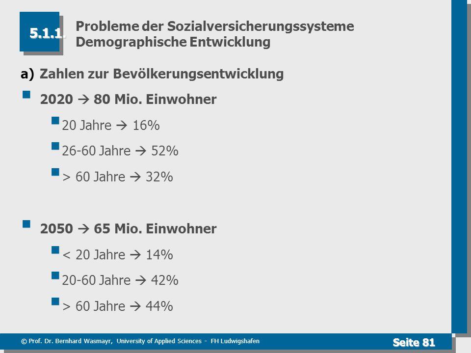 © Prof. Dr. Bernhard Wasmayr, University of Applied Sciences - FH Ludwigshafen Seite 81 Probleme der Sozialversicherungssysteme Demographische Entwick