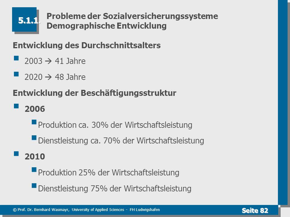 © Prof. Dr. Bernhard Wasmayr, University of Applied Sciences - FH Ludwigshafen Seite 82 Probleme der Sozialversicherungssysteme Demographische Entwick