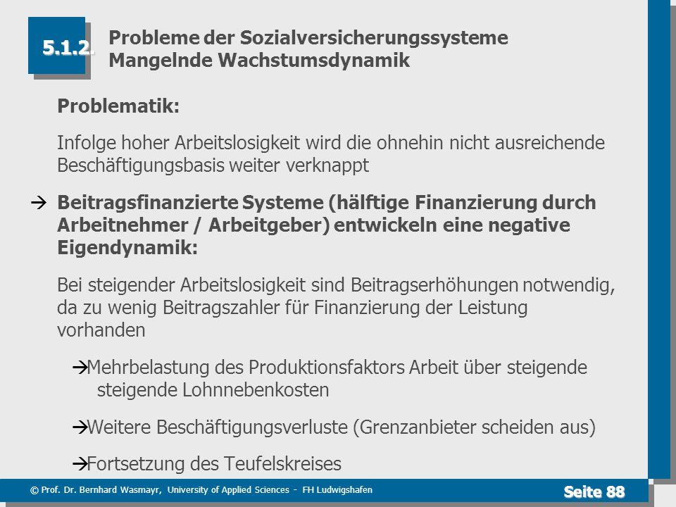 © Prof. Dr. Bernhard Wasmayr, University of Applied Sciences - FH Ludwigshafen Seite 88 Probleme der Sozialversicherungssysteme Mangelnde Wachstumsdyn