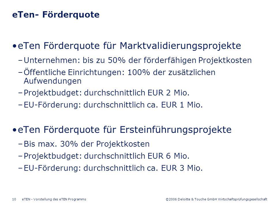©2006 Deloitte & Touche GmbH Wirtschaftsprüfungsgesellschaft eTEN - Vorstellung des eTEN Programms10 eTen- Förderquote eTen Förderquote für Marktvalid