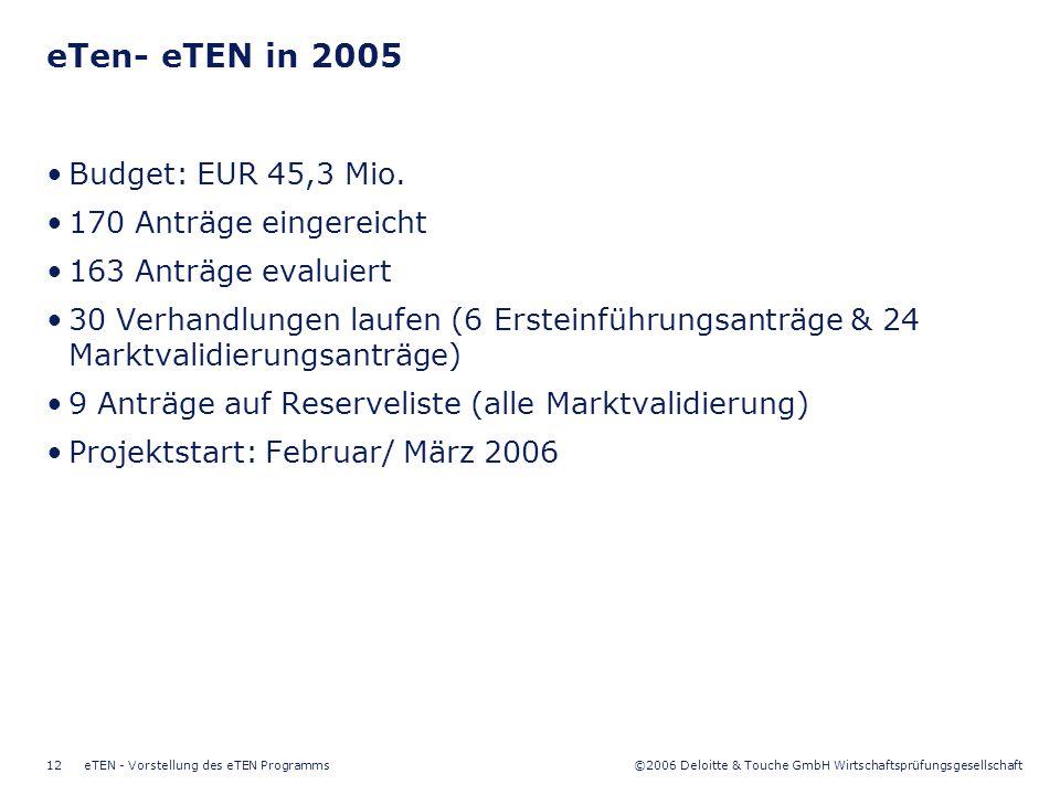 ©2006 Deloitte & Touche GmbH Wirtschaftsprüfungsgesellschaft eTEN - Vorstellung des eTEN Programms12 eTen- eTEN in 2005 Budget: EUR 45,3 Mio. 170 Antr