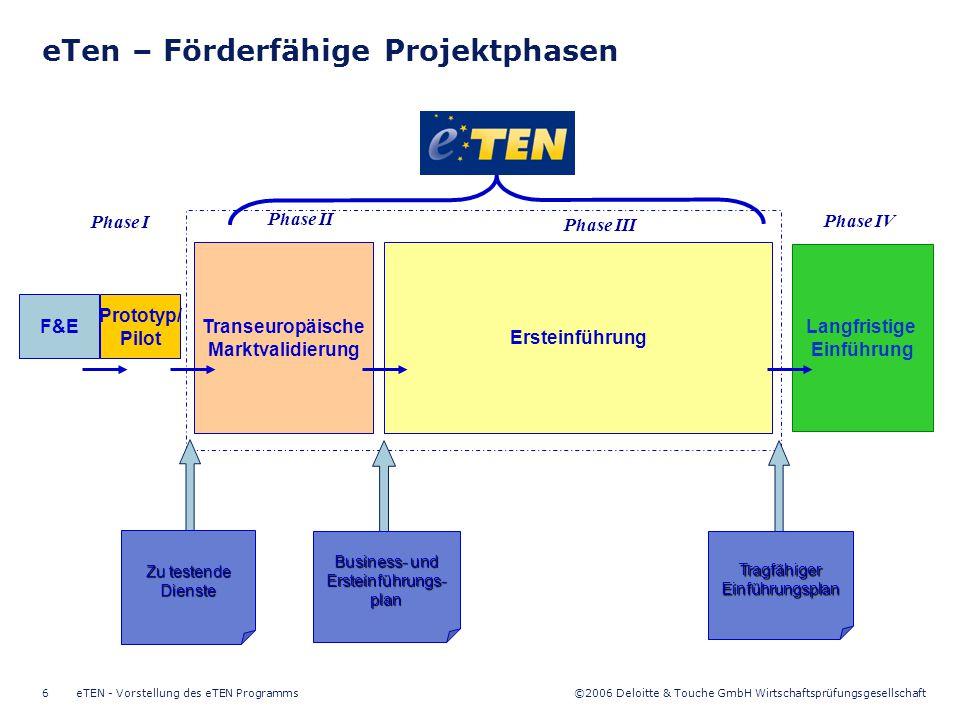 ©2006 Deloitte & Touche GmbH Wirtschaftsprüfungsgesellschaft eTEN - Vorstellung des eTEN Programms6 eTen – Förderfähige Projektphasen F&E Phase I Tran