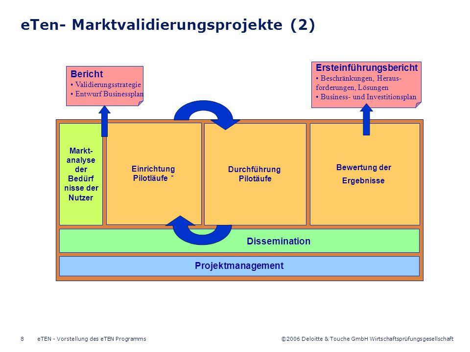 ©2006 Deloitte & Touche GmbH Wirtschaftsprüfungsgesellschaft eTEN - Vorstellung des eTEN Programms9 eTen- Ersteinführungsprojekte Einführung eines voll funktionsfähigen Dienstes in ein reales betriebliches Umfeld Zwei Szenarien: – (1) Weiterverbreitung eines existierenden Dienstes – (2) Folgemaßnahmen erfolgreicher Marktvalidierung Projektdauer: bis 36 Monate