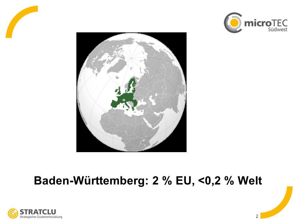 Baden-Württemberg: 2 % EU, <0,2 % Welt 2