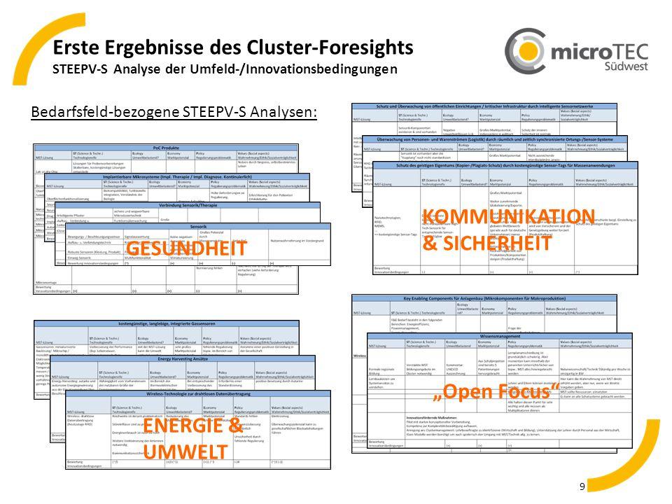 """9 Erste Ergebnisse des Cluster-Foresights STEEPV-S Analyse der Umfeld-/Innovationsbedingungen Bedarfsfeld-bezogene STEEPV-S Analysen: GESUNDHEIT KOMMUNIKATION & SICHERHEIT ENERGIE & UMWELT """"Open Focus"""