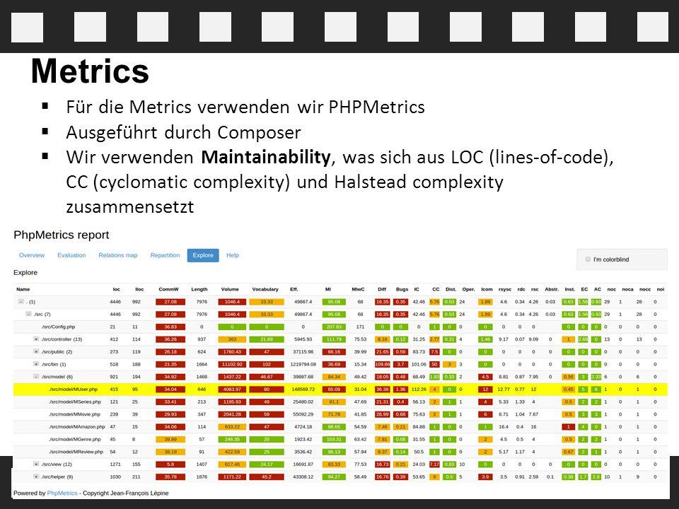 Metrics  Für die Metrics verwenden wir PHPMetrics  Ausgeführt durch Composer  Wir verwenden Maintainability, was sich aus LOC (lines-of-code), CC (