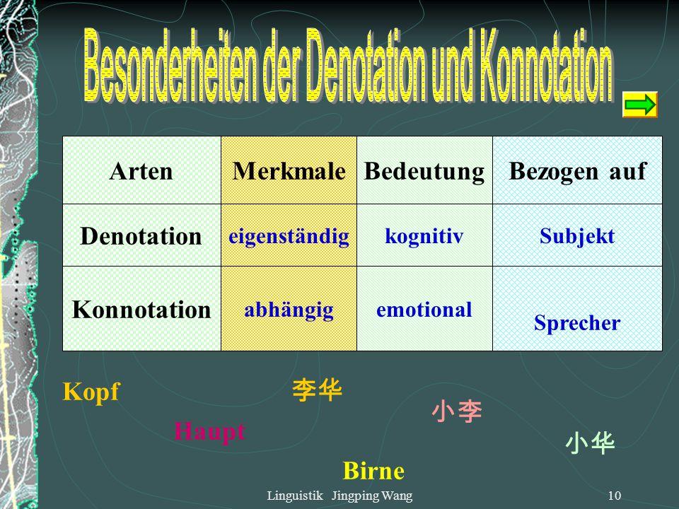 9 3.2.1. Bedeutungsarten Denotation: eine kognitive, intellektuelle Bedeutung eines Wortes. Erde, Berg, Wolke, Luft Konnotation: emotionale und stilis