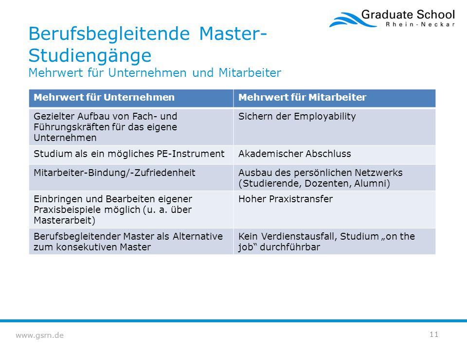 www.gsrn.de Berufsbegleitende Master- Studiengänge Mehrwert für Unternehmen und Mitarbeiter Mehrwert für UnternehmenMehrwert für Mitarbeiter Gezielter