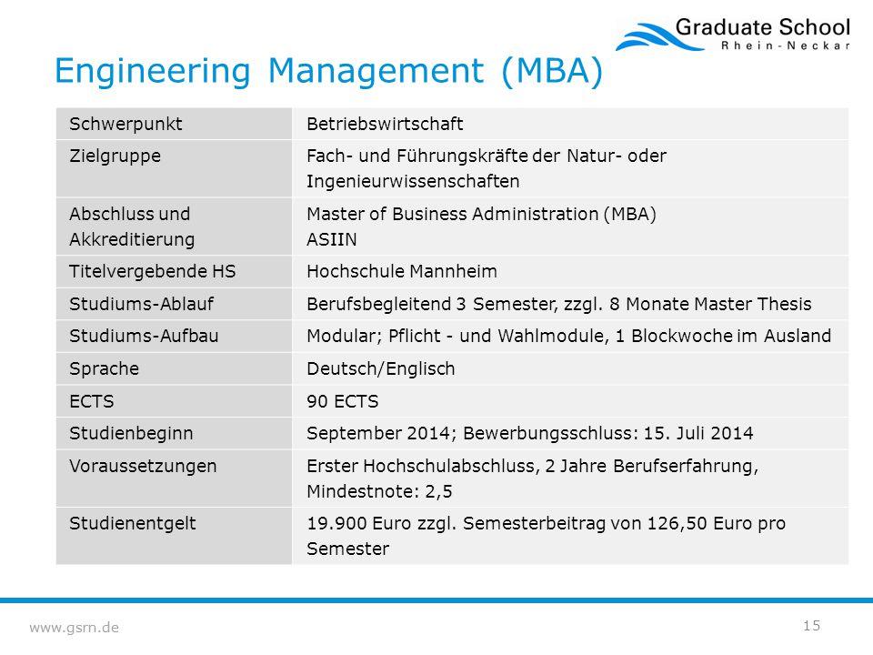 www.gsrn.de Engineering Management (MBA) SchwerpunktBetriebswirtschaft Zielgruppe Fach- und Führungskräfte der Natur- oder Ingenieurwissenschaften Abs