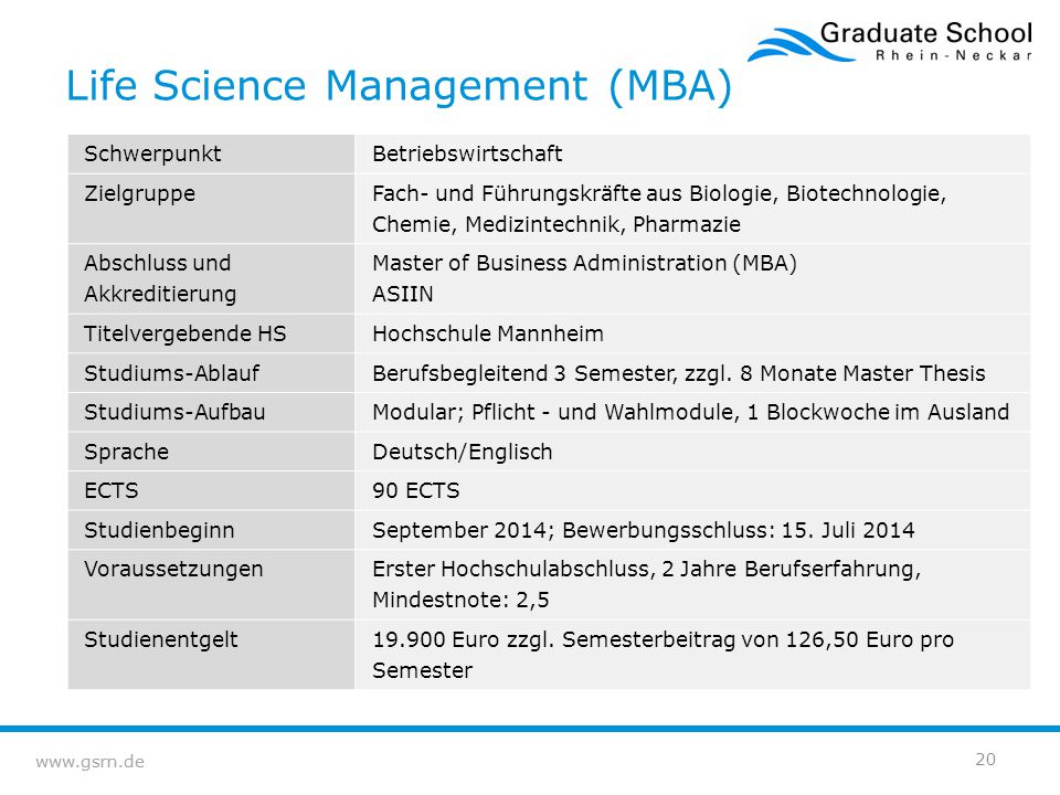 www.gsrn.de Life Science Management (MBA) SchwerpunktBetriebswirtschaft Zielgruppe Fach- und Führungskräfte aus Biologie, Biotechnologie, Chemie, Medi