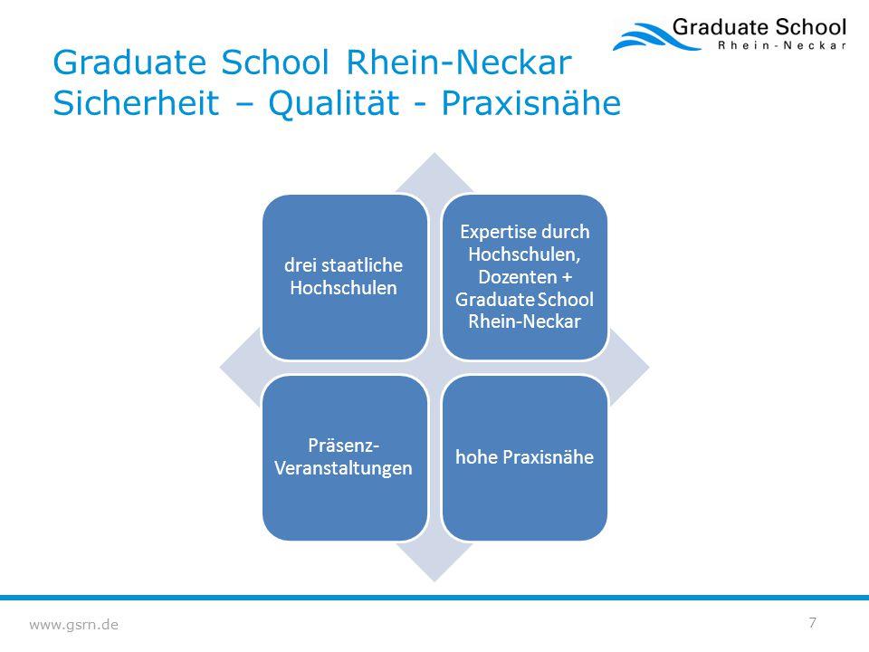 www.gsrn.de drei staatliche Hochschulen Expertise durch Hochschulen, Dozenten + Graduate School Rhein-Neckar Präsenz- Veranstaltungen hohe Praxisnähe