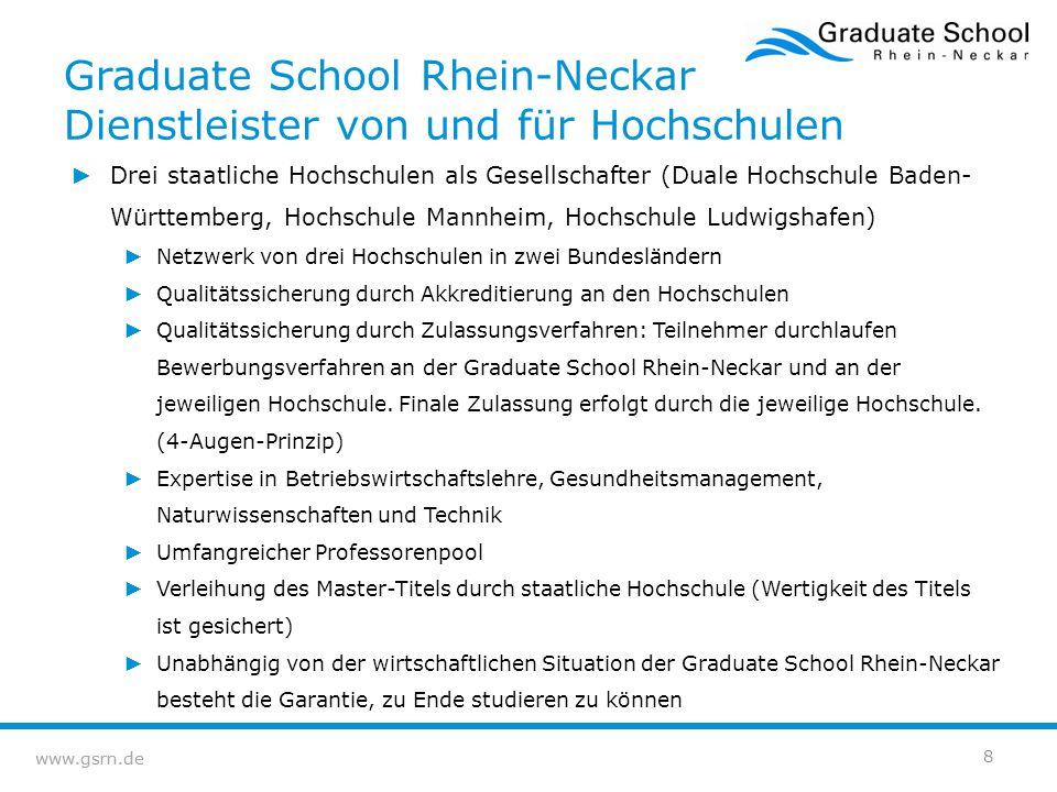 www.gsrn.de Graduate School Rhein-Neckar Dienstleister von und für Hochschulen ► Drei staatliche Hochschulen als Gesellschafter (Duale Hochschule Bade