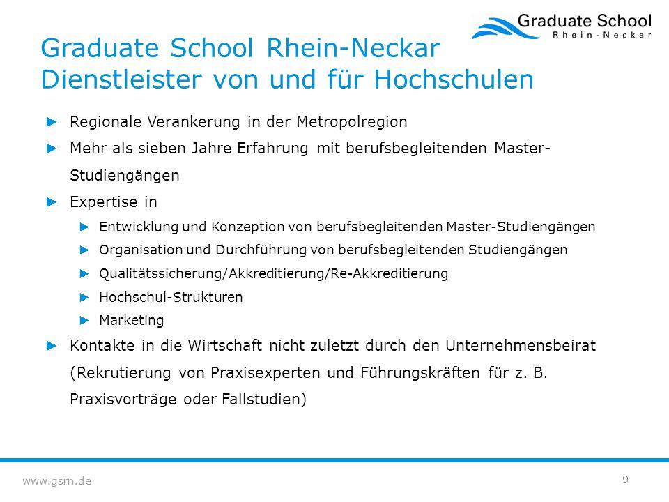 www.gsrn.de Graduate School Rhein-Neckar Dienstleister von und für Hochschulen ► Regionale Verankerung in der Metropolregion ► Mehr als sieben Jahre E