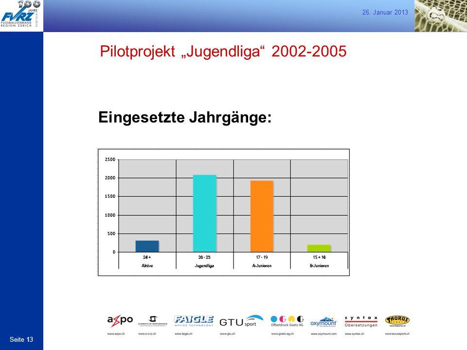 "26. Januar 2013 Seite 13 Pilotprojekt ""Jugendliga"" 2002-2005 Eingesetzte Jahrgänge:"