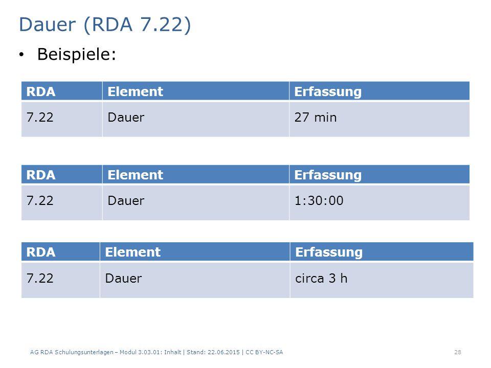 Dauer (RDA 7.22) AG RDA Schulungsunterlagen – Modul 3.03.01: Inhalt | Stand: 22.06.2015 | CC BY-NC-SA 28 RDAElementErfassung 7.22Dauer27 min RDAElementErfassung 7.22Dauercirca 3 h Beispiele: RDAElementErfassung 7.22Dauer1:30:00