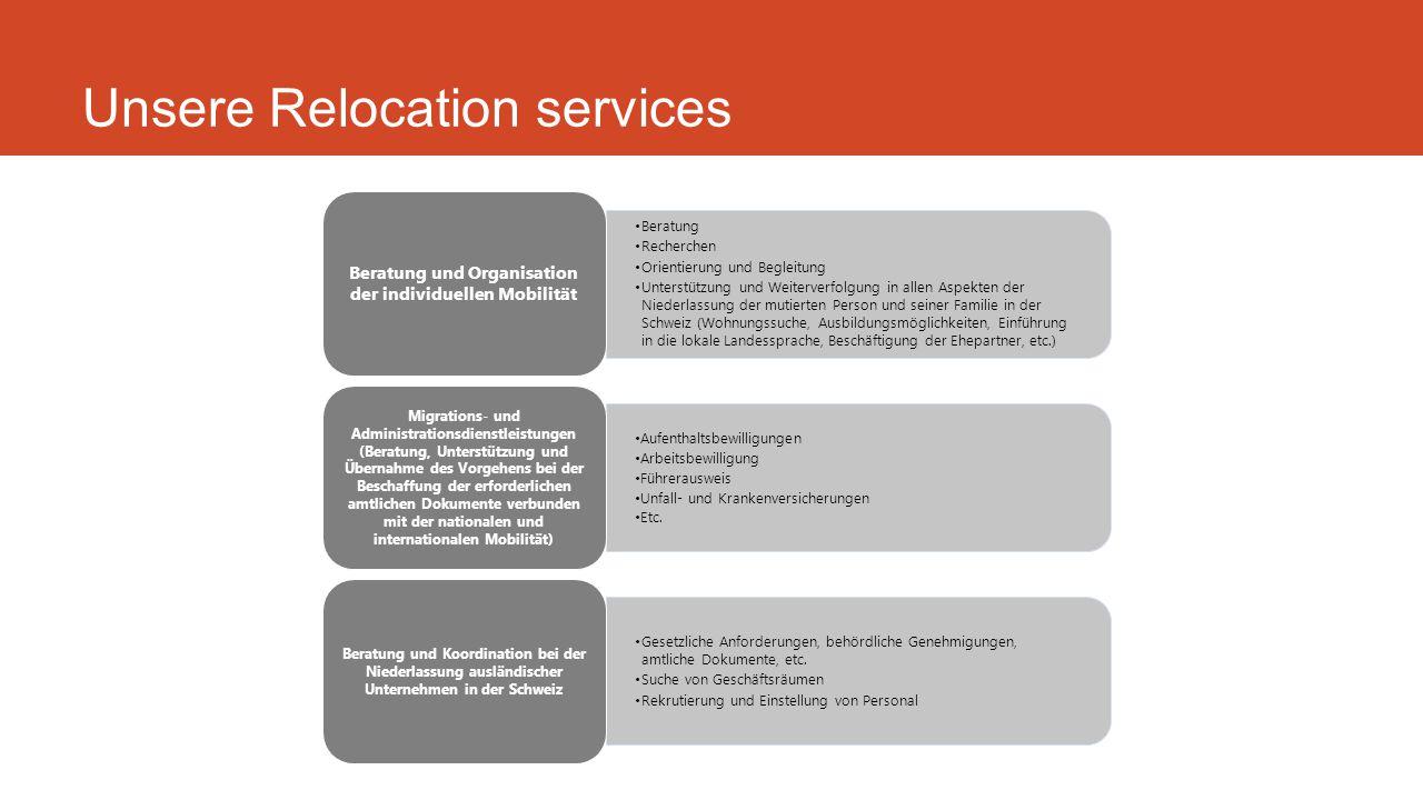 Unsere Kunden CNW GmbH Relocation Services Ausländische KMU und Dienstleistungsanbieter die bereits in der Schweiz niedergelassen sind Personalabteilungen (HR) bei nationalen und multinationalen Unternehmen (versetzte Mitarbeiter und Führungskräfte/Impatriates, Expatriates) Einzelpersonen (im Rahmen der nationalen und der transnationalen Mobilität) Die mutierten/Expatriates und deren Familien (CH/EU/Drittländer) Stellensuchende (EU und Drittländer) Personen ohne Erwerbstätigkeit (EU und Drittländer) Ausländische KMU und Dienstleistungsanbieter die sie sich in der Schweiz niederlassen möchten