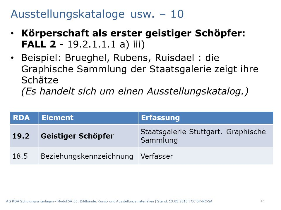 Ausstellungskataloge usw. – 10 Körperschaft als erster geistiger Schöpfer: FALL 2 - 19.2.1.1.1 a) iii) Beispiel: Brueghel, Rubens, Ruisdael : die Grap