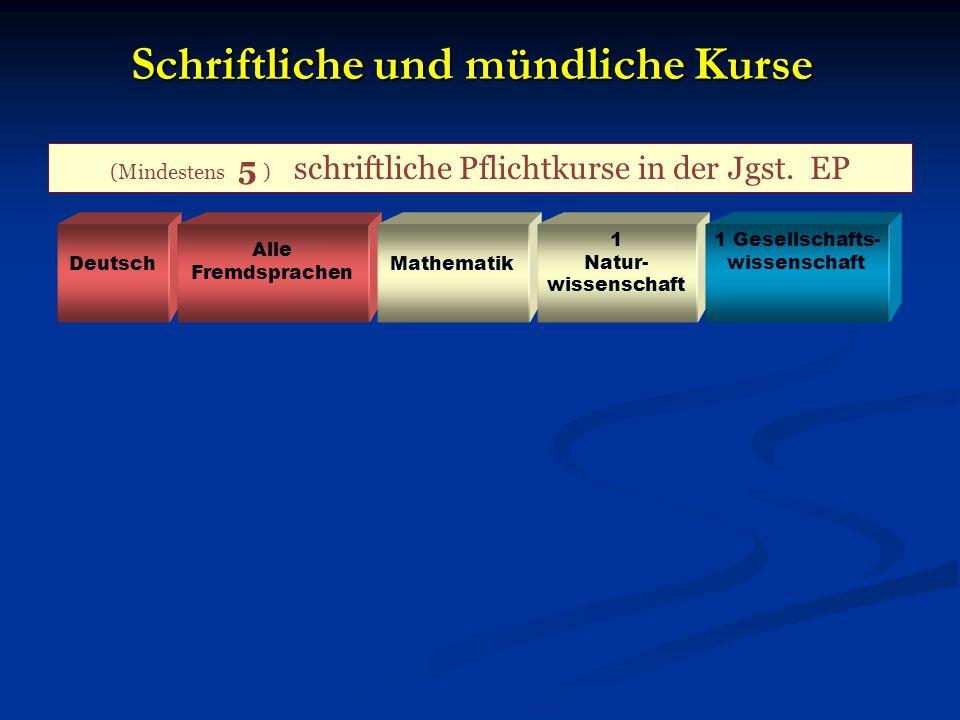 Schriftliche und mündliche Kurse (Mindestens 5 ) schriftliche Pflichtkurse in der Jgst.