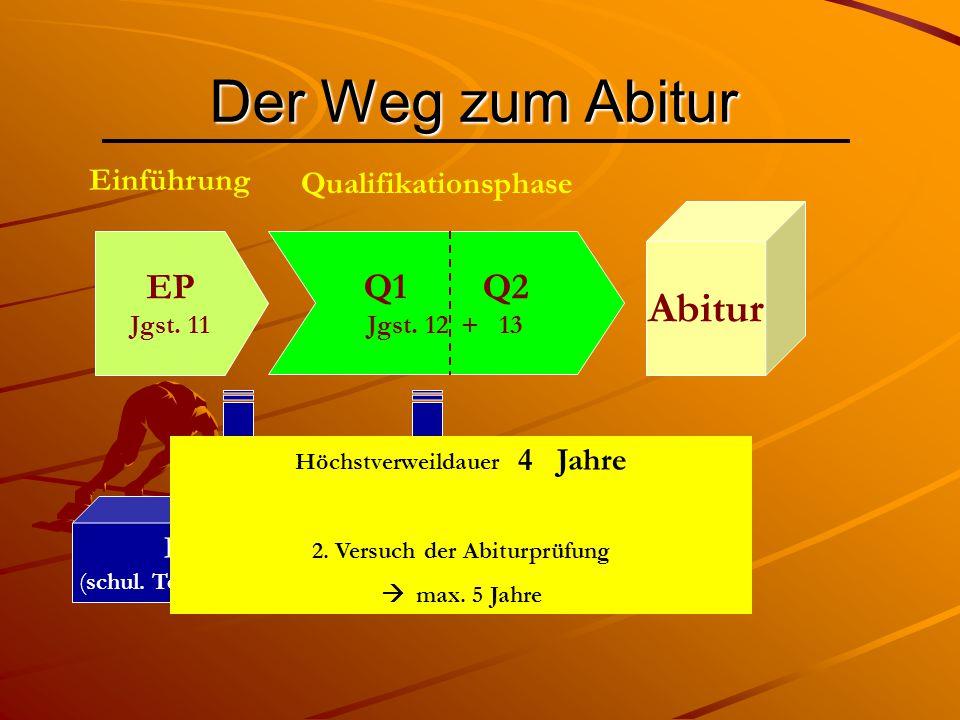 Der Weg zum Abitur EP Jgst. 11 Q1 Q2 Jgst.