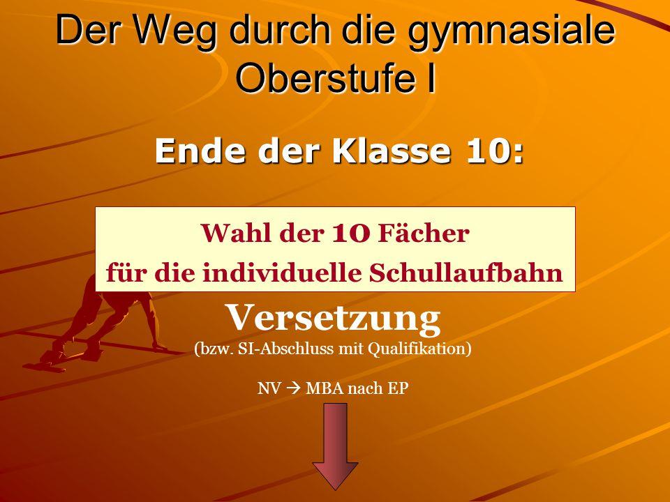 Der Weg durch die gymnasiale Oberstufe II Einführungsphase : EP (Jgst.