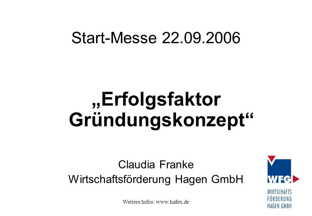 """Weitere Infos: www.hafex.de Start-Messe 22.09.2006 """"Erfolgsfaktor Gründungskonzept"""" Claudia Franke Wirtschaftsförderung Hagen GmbH"""