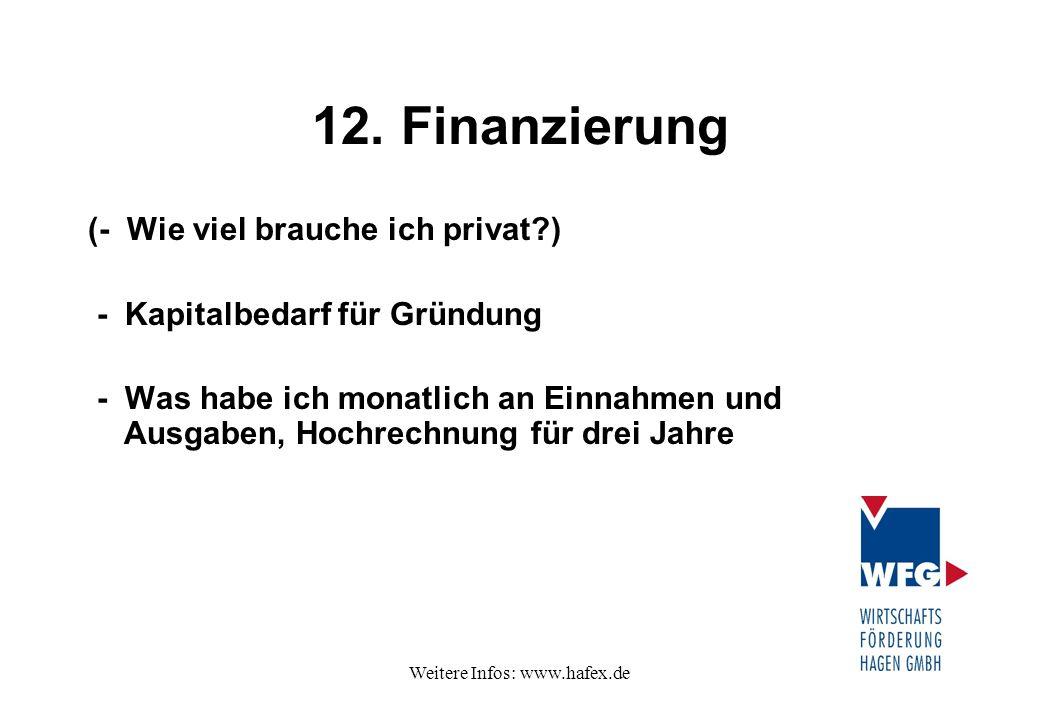 Weitere Infos: www.hafex.de 12. Finanzierung (- Wie viel brauche ich privat?) - Kapitalbedarf für Gründung - Was habe ich monatlich an Einnahmen und A