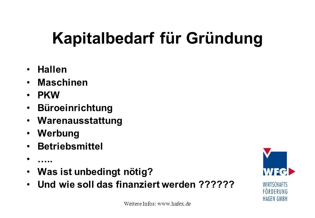Weitere Infos: www.hafex.de Kapitalbedarf für Gründung Hallen Maschinen PKW Büroeinrichtung Warenausstattung Werbung Betriebsmittel ….. Was ist unbedi