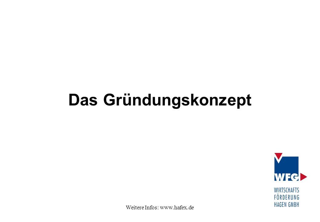 Weitere Infos: www.hafex.de Das Gründungskonzept