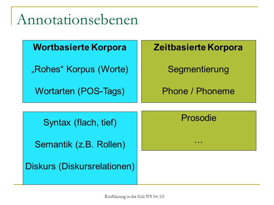 """Einführung in die Coli WS 04/05 Annotationsebenen Wortbasierte Korpora """"Rohes Korpus (Worte) Wortarten (POS-Tags) Zeitbasierte Korpora Segmentierung Phone / Phoneme Syntax (flach, tief) Semantik (z.B."""