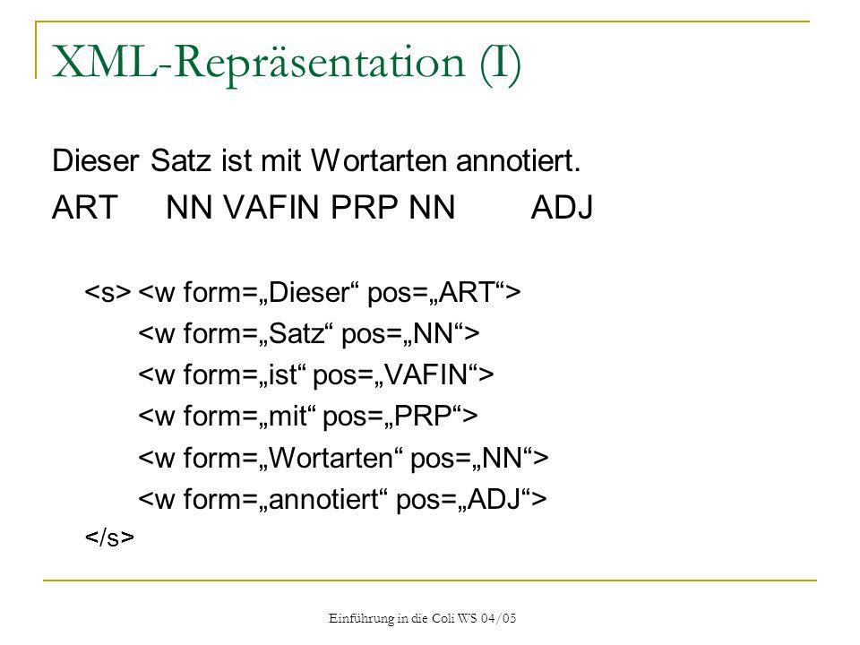 Einführung in die Coli WS 04/05 XML-Repräsentation (I) Dieser Satz ist mit Wortarten annotiert.