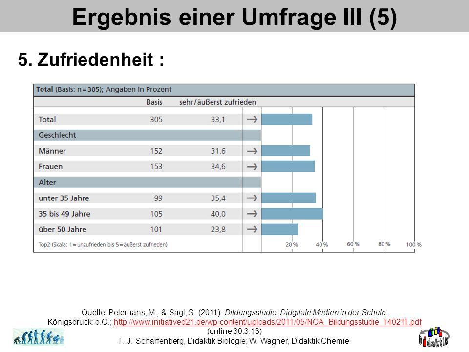 5. Zufriedenheit : Ergebnis einer Umfrage III (5) Quelle: Peterhans, M., & Sagl, S.