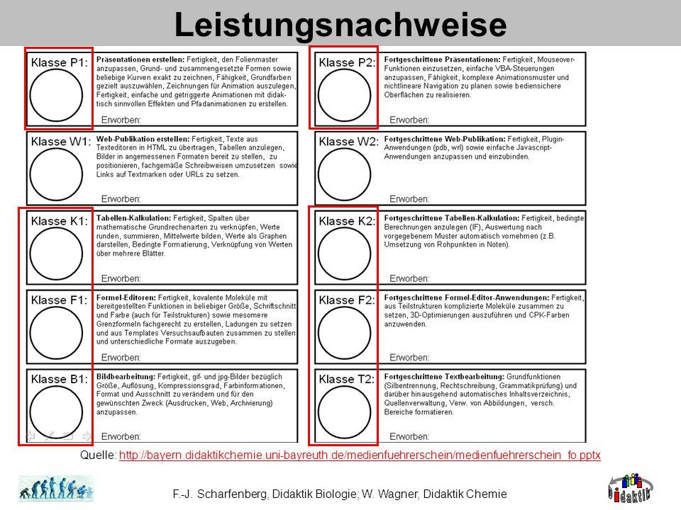 Leistungsnachweise Quelle: http://bayern.didaktikchemie.uni-bayreuth.de/medienfuehrerschein/medienfuehrerschein_fo.pptxhttp://bayern.didaktikchemie.uni-bayreuth.de/medienfuehrerschein/medienfuehrerschein_fo.pptx F.-J.
