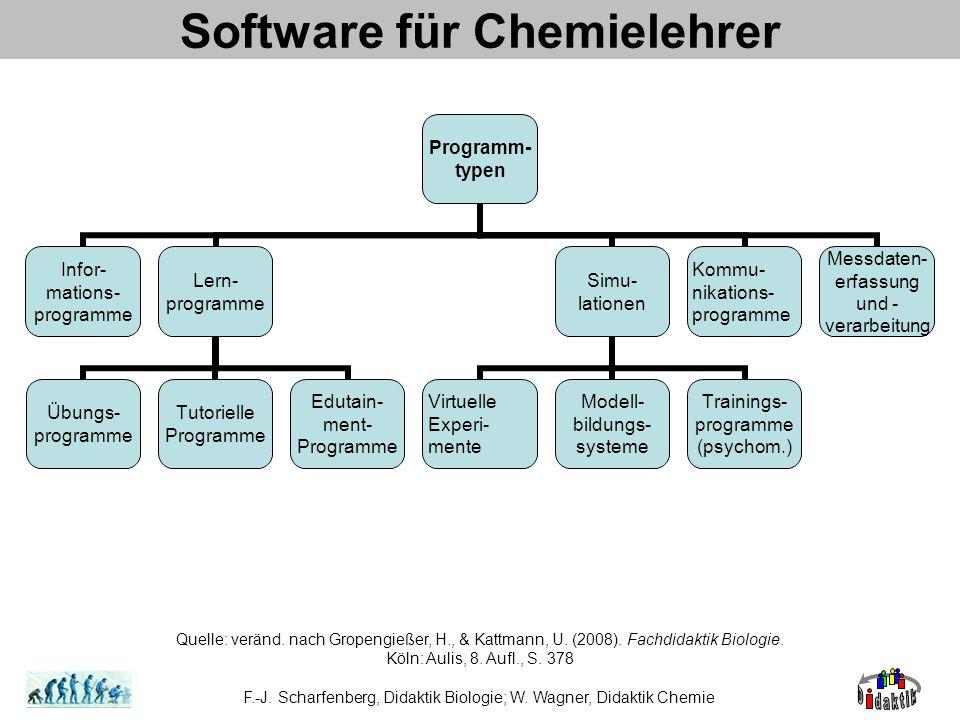 Software für Chemielehrer F.-J. Scharfenberg, Didaktik Biologie; W.