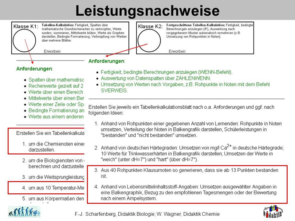 Leistungsnachweise F.-J. Scharfenberg, Didaktik Biologie; W. Wagner, Didaktik Chemie
