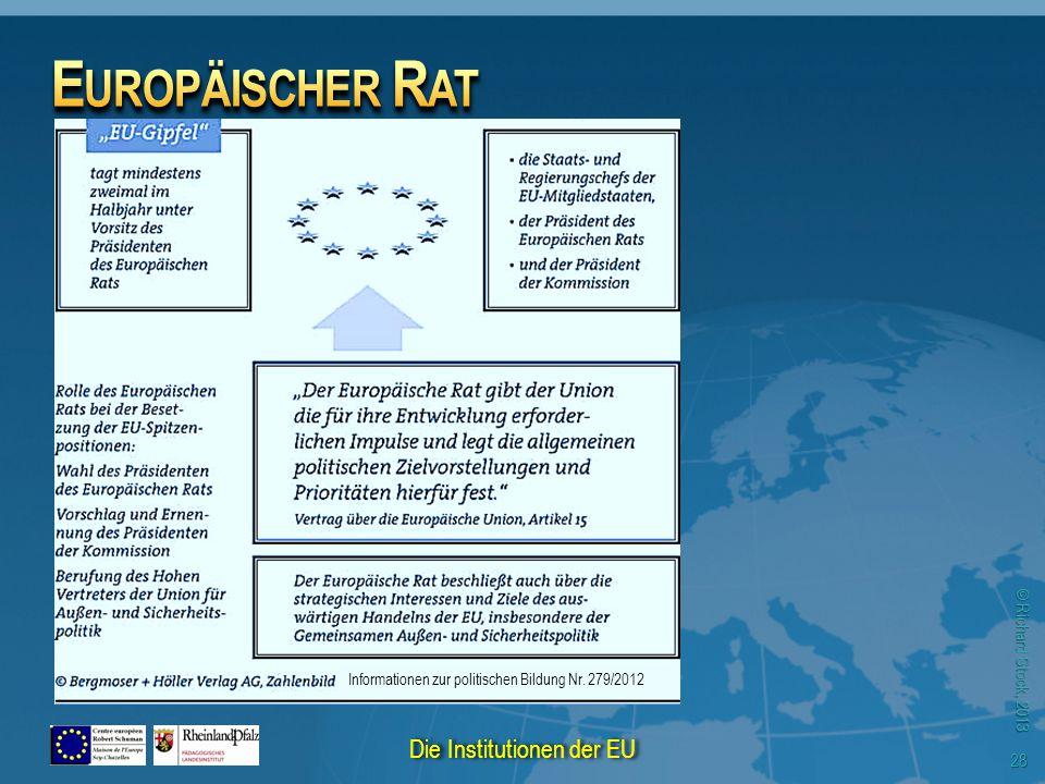 © Richard Stock, 2013 28 Informationen zur politischen Bildung Nr. 279/2012 Die Institutionen der EU