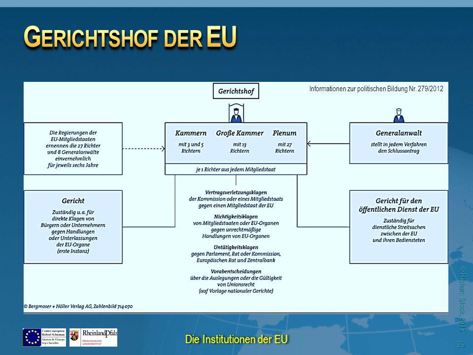 © Richard Stock, 2013 29 Informationen zur politischen Bildung Nr. 279/2012 Die Institutionen der EU