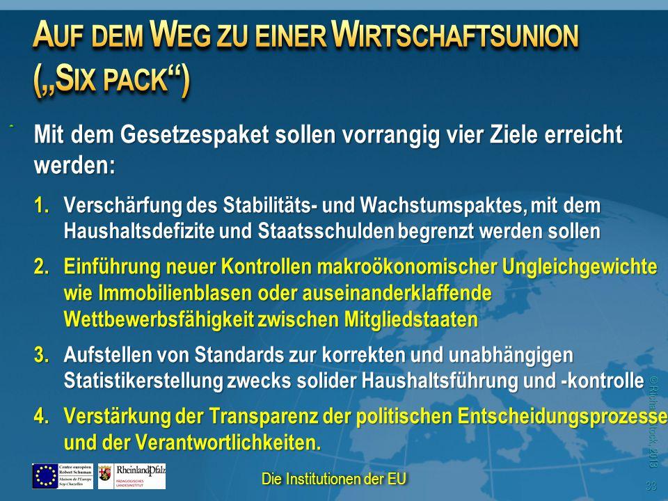 © Richard Stock, 2013 Mit dem Gesetzespaket sollen vorrangig vier Ziele erreicht werden: 1.Verschärfung des Stabilitäts- und Wachstumspaktes, mit dem