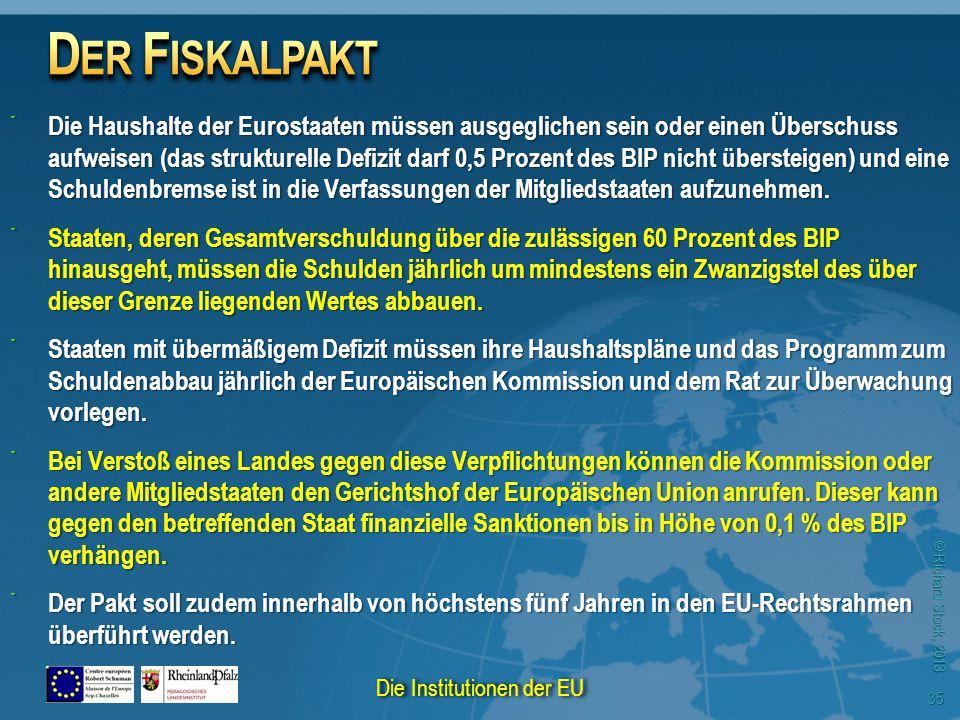 © Richard Stock, 2013 Die Haushalte der Eurostaaten müssen ausgeglichen sein oder einen Überschuss aufweisen (das strukturelle Defizit darf 0,5 Prozen