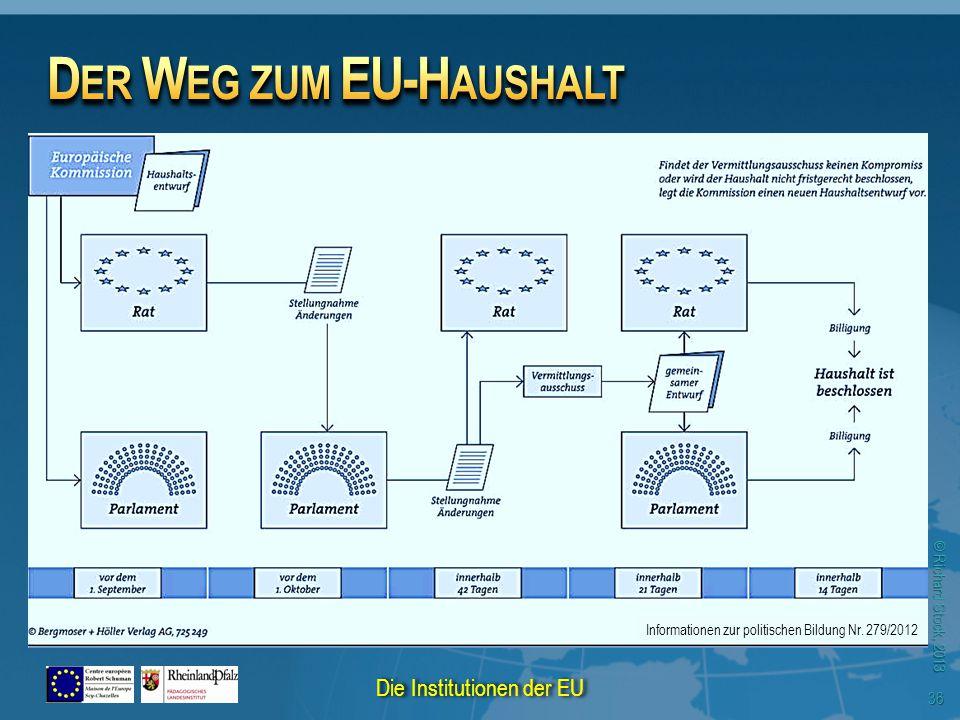 © Richard Stock, 2013 36 Informationen zur politischen Bildung Nr. 279/2012 Die Institutionen der EU