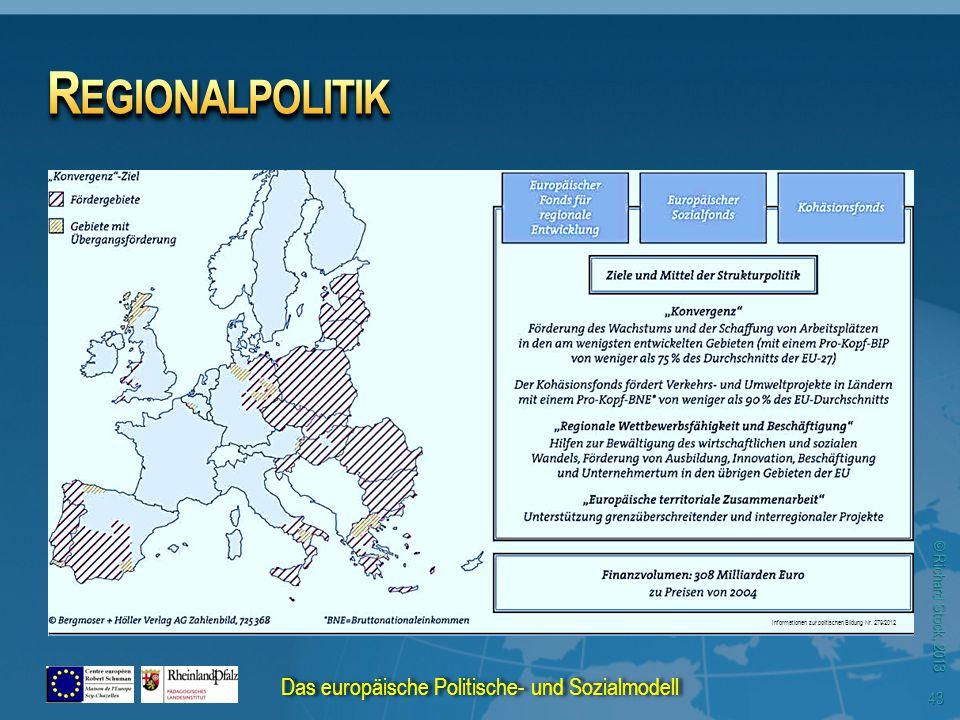 © Richard Stock, 2013 Informationen zur politischen Bildung Nr. 279/2012 Das europäische Politische- und Sozialmodell 43