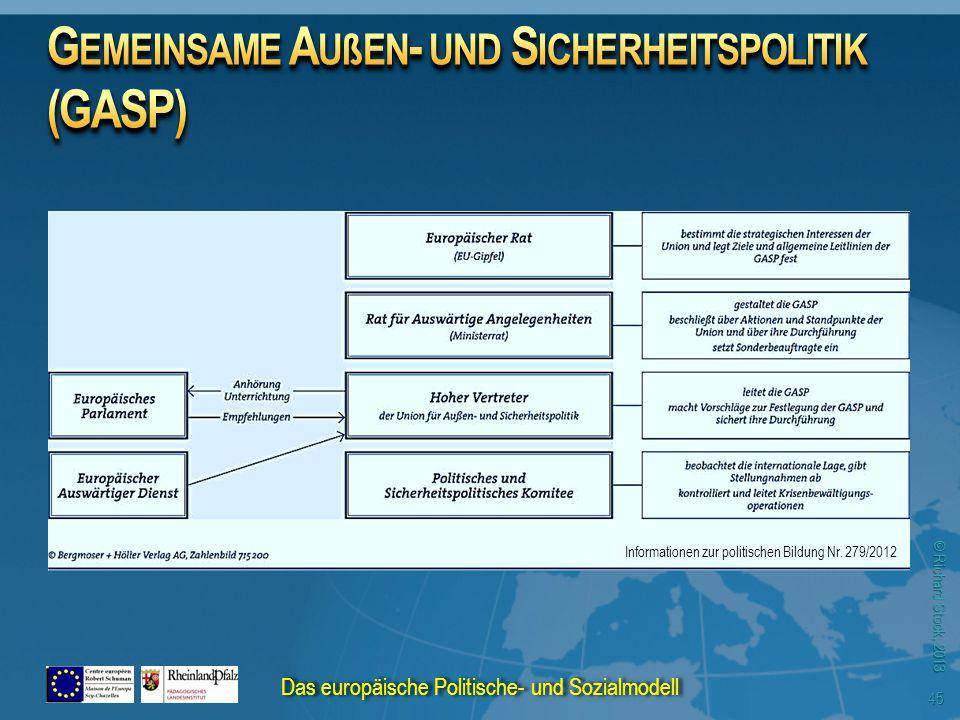 © Richard Stock, 2013 Informationen zur politischen Bildung Nr. 279/2012 Das europäische Politische- und Sozialmodell 45