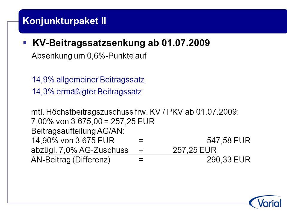 Konjunkturpaket II  KV-Beitragssatzsenkung ab 01.07.2009 Absenkung um 0,6%-Punkte auf 14,9% allgemeiner Beitragssatz 14,3% ermäßigter Beitragssatz mt
