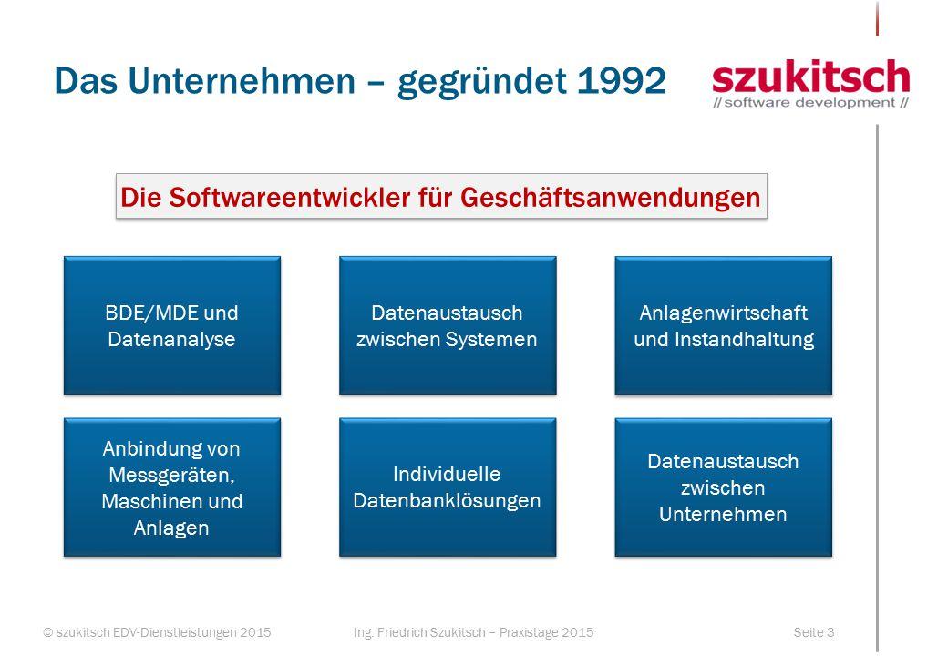 © szukitsch EDV-Dienstleistungen 2015Seite 3Ing. Friedrich Szukitsch – Praxistage 2015 Das Unternehmen – gegründet 1992 Die Softwareentwickler für Ges