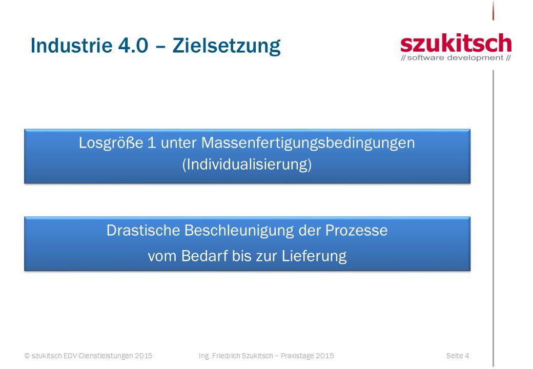 © szukitsch EDV-Dienstleistungen 2015Seite 4Ing. Friedrich Szukitsch – Praxistage 2015 Industrie 4.0 – Zielsetzung Losgröße 1 unter Massenfertigungsbe