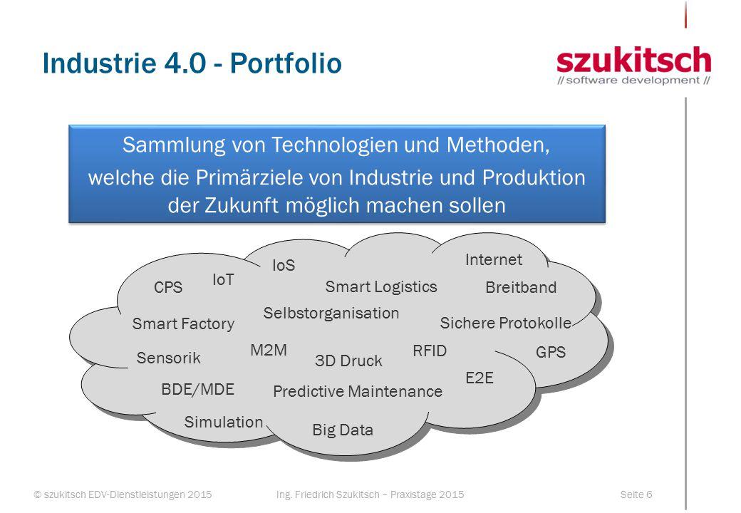 © szukitsch EDV-Dienstleistungen 2015Seite 6Ing. Friedrich Szukitsch – Praxistage 2015 Industrie 4.0 - Portfolio Sammlung von Technologien und Methode