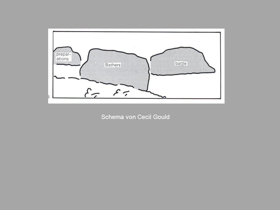 Schema von Cecil Gould