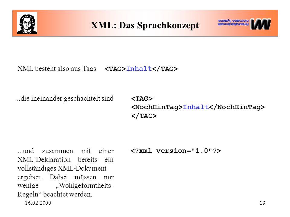 16.02.200019 XML: Das Sprachkonzept XML besteht also aus Tags Inhalt...die ineinander geschachtelt sind Inhalt...und zusammen mit einer XML-Deklaratio
