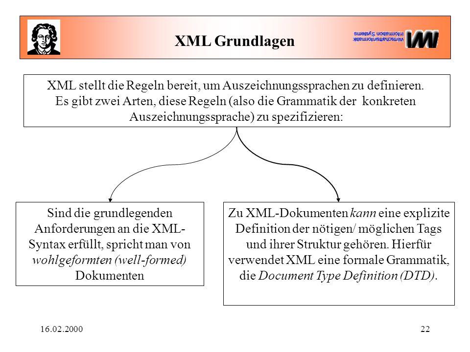 16.02.200022 XML Grundlagen Sind die grundlegenden Anforderungen an die XML- Syntax erfüllt, spricht man von wohlgeformten (well-formed) Dokumenten XML stellt die Regeln bereit, um Auszeichnungssprachen zu definieren.