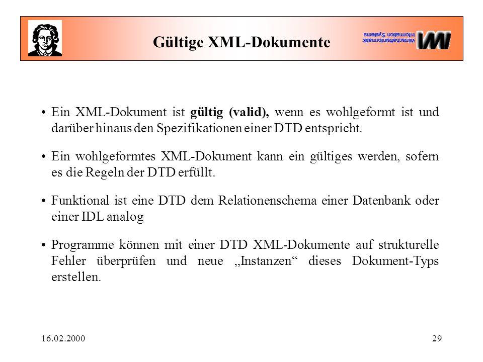 16.02.200029 Gültige XML-Dokumente Ein XML-Dokument ist gültig (valid), wenn es wohlgeformt ist und darüber hinaus den Spezifikationen einer DTD entspricht.